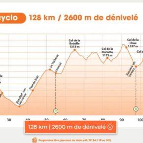 La drômoise 2018, incursion dans le monde de la cyclosportive